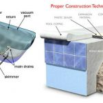 gunite swimming pool construction diagrams drawing engineering